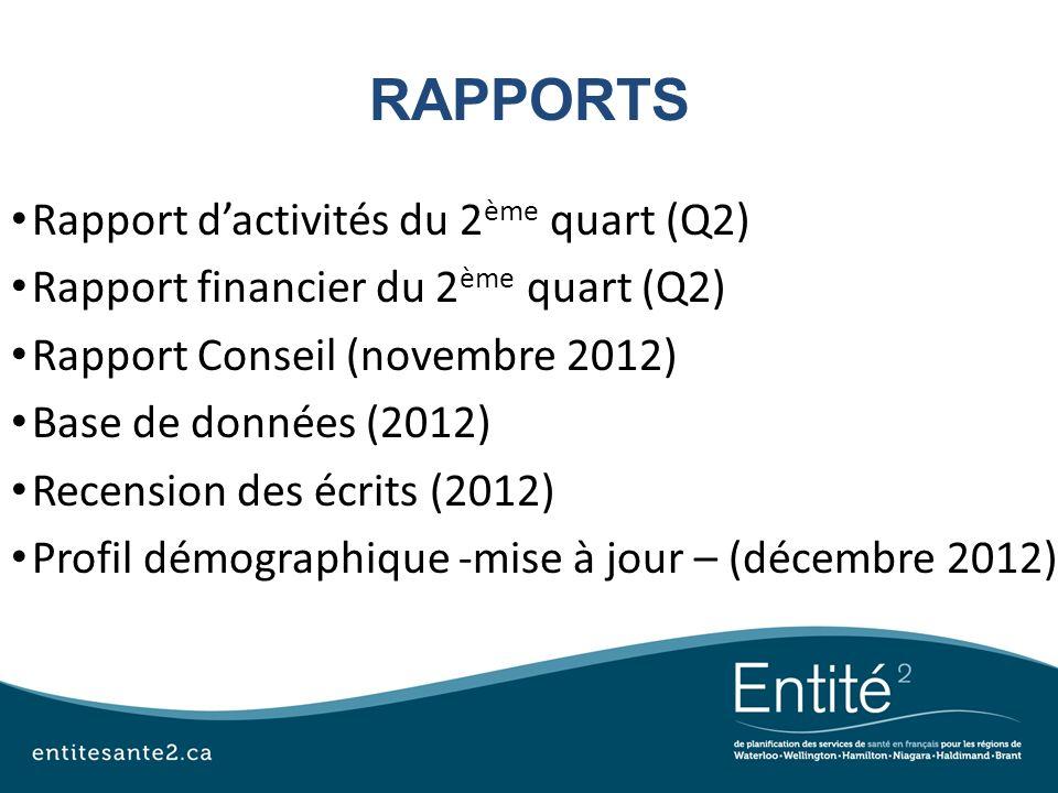 RAPPORTS Rapport dactivités du 2 ème quart (Q2) Rapport financier du 2 ème quart (Q2) Rapport Conseil (novembre 2012) Base de données (2012) Recension