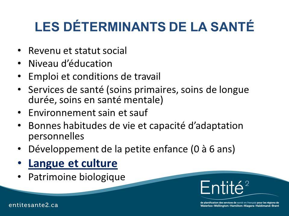 LES DÉTERMINANTS DE LA SANTÉ LEntité² de planification tient compte des déterminants de la santé lors des recommendations au RLISS La culture et la langue sont des déterminants sociaux importants de la santé