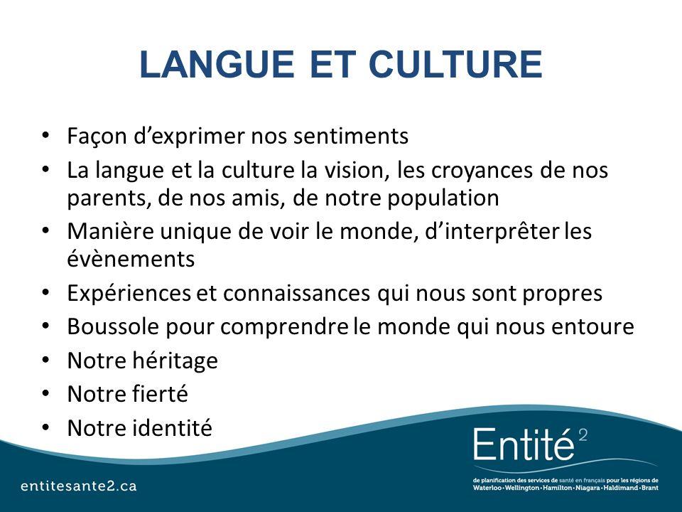 LANGUE ET CULTURE Façon dexprimer nos sentiments La langue et la culture la vision, les croyances de nos parents, de nos amis, de notre population Man
