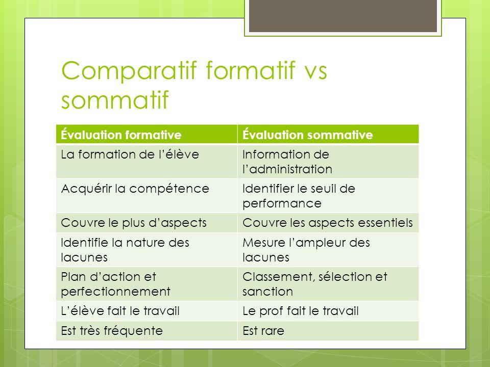 Comparatif formatif vs sommatif Évaluation formativeÉvaluation sommative La formation de lélèveInformation de ladministration Acquérir la compétenceId