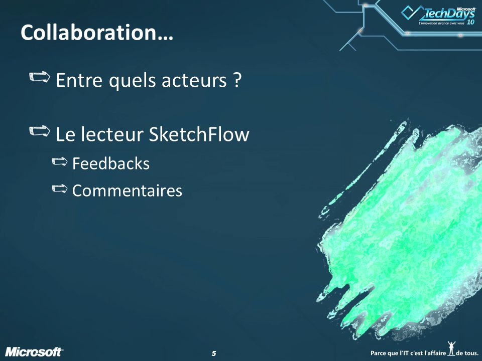 55 Collaboration… Entre quels acteurs ? Le lecteur SketchFlow Feedbacks Commentaires