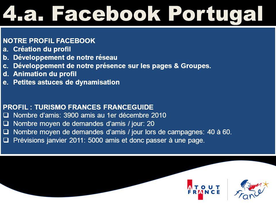 4.a. Facebook Portugal NOTRE PROFIL FACEBOOK a.Création du profil b.Développement de notre réseau c.Développement de notre présence sur les pages & Gr