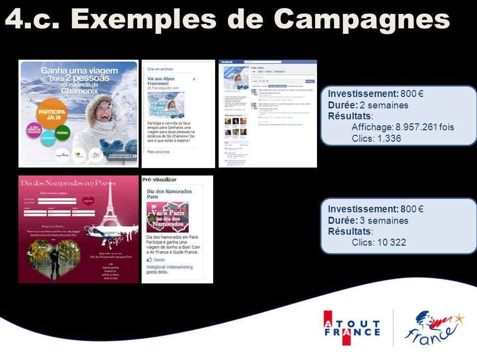 4.c. Exemples de Campagnes Investissement: 800 Durée: 2 semaines Résultats: Affichage: 8.957.261 fois Clics: 1.336 Investissement: 800 Durée: 3 semain