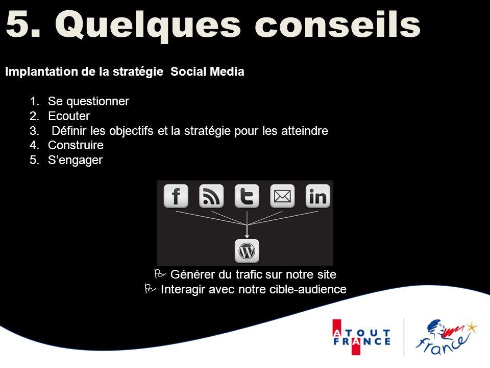 Implantation de la stratégie Social Media 1.Se questionner 2.Ecouter 3. Définir les objectifs et la stratégie pour les atteindre 4.Construire 5.Sengag
