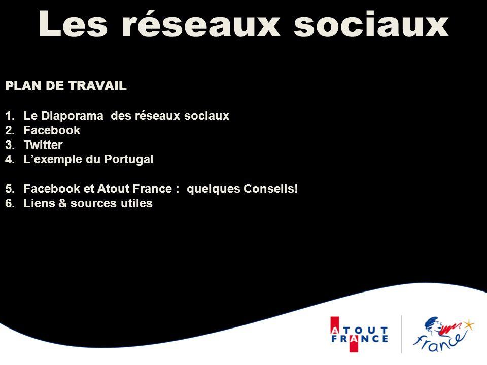 Les réseaux sociaux PLAN DE TRAVAIL 1.Le Diaporama des réseaux sociaux 2.Facebook 3.Twitter 4.Lexemple du Portugal 5.Facebook et Atout France : quelqu