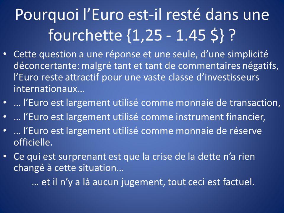 Pourquoi lEuro est-il resté dans une fourchette {1,25 - 1.45 $} .