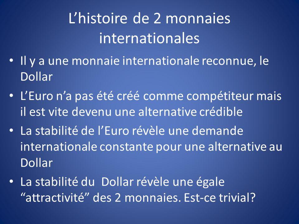 Lhistoire de 2 monnaies internationales Il y a une monnaie internationale reconnue, le Dollar LEuro na pas été créé comme compétiteur mais il est vite