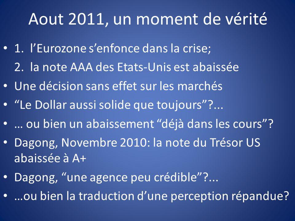 Aout 2011, un moment de vérité 1. lEurozone senfonce dans la crise; 2. la note AAA des Etats-Unis est abaissée Une décision sans effet sur les marchés