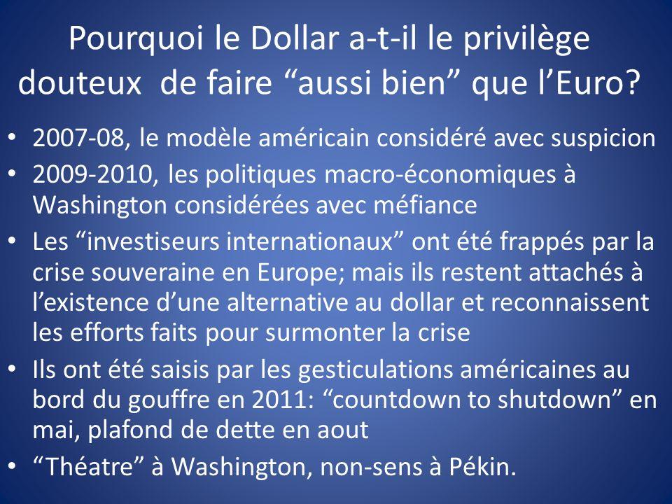 Pourquoi le Dollar a-t-il le privilège douteux de faire aussi bien que lEuro? 2007-08, le modèle américain considéré avec suspicion 2009-2010, les pol