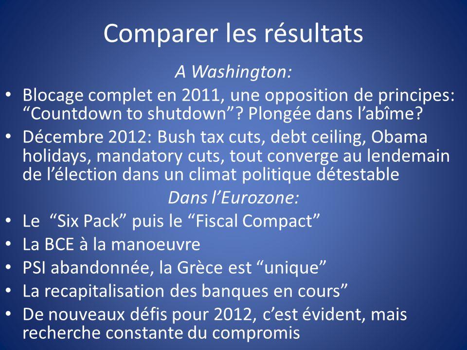 Comparer les résultats A Washington: Blocage complet en 2011, une opposition de principes: Countdown to shutdown? Plongée dans labîme? Décembre 2012: