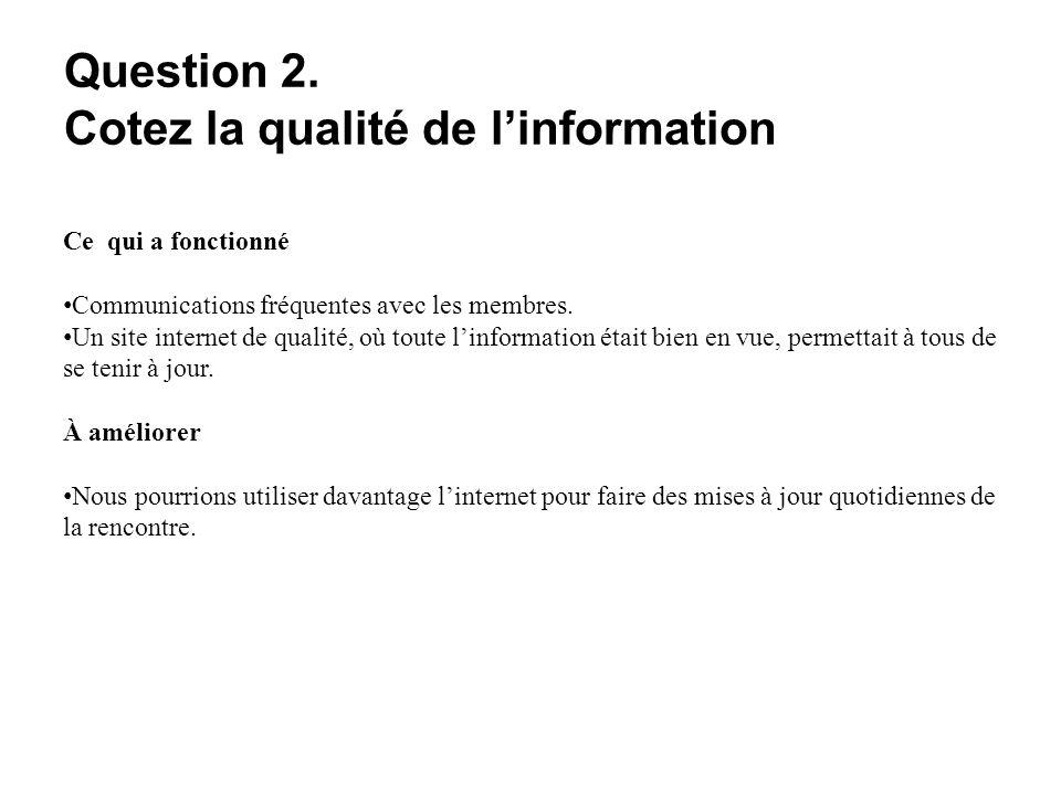Question 2. Cotez la qualité de linformation Ce qui a fonctionné Communications fréquentes avec les membres. Un site internet de qualité, où toute lin
