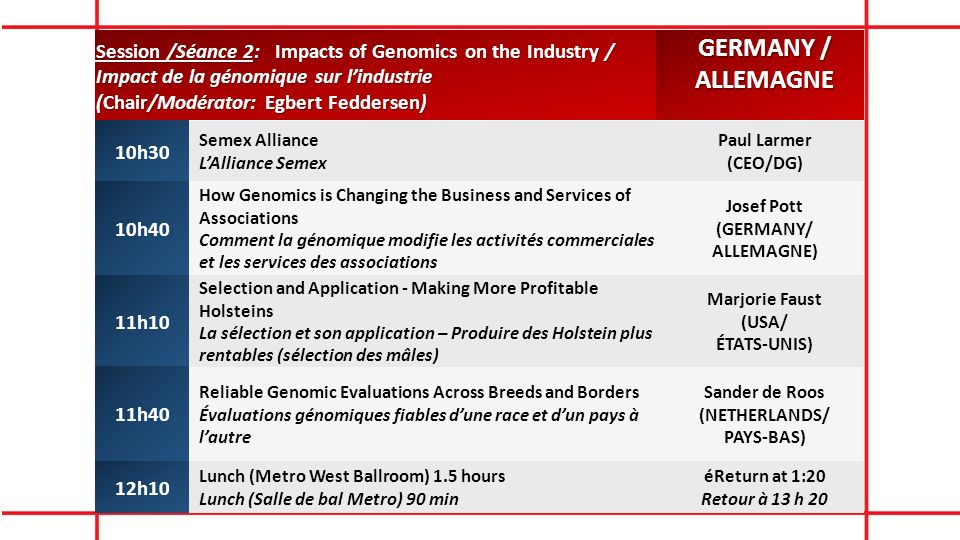 Session /Séance 2: Impacts of Genomics on the Industry / Impact de la génomique sur lindustrie (Chair/Modérator: Egbert Feddersen) GERMANY / ALLEMAGNE 10h30 Semex Alliance LAlliance Semex Paul Larmer (CEO/DG) 10h40 How Genomics is Changing the Business and Services of Associations Comment la génomique modifie les activités commerciales et les services des associations Josef Pott (GERMANY/ ALLEMAGNE) 11h10 Selection and Application - Making More Profitable Holsteins La sélection et son application – Produire des Holstein plus rentables (sélection des mâles) Marjorie Faust (USA/ ÉTATS-UNIS) 11h40 Reliable Genomic Evaluations Across Breeds and Borders Évaluations génomiques fiables dune race et dun pays à lautre Sander de Roos (NETHERLANDS/ PAYS-BAS) 12h10 Lunch (Metro West Ballroom) 1.5 hours Lunch (Salle de bal Metro) 90 min éReturn at 1:20 Retour à 13 h 20