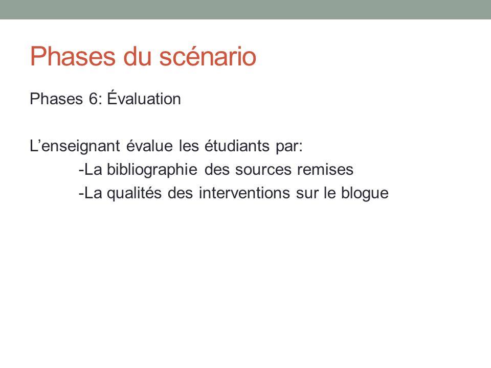 Phases du scénario Phases 6: Évaluation Lenseignant évalue les étudiants par: -La bibliographie des sources remises -La qualités des interventions sur