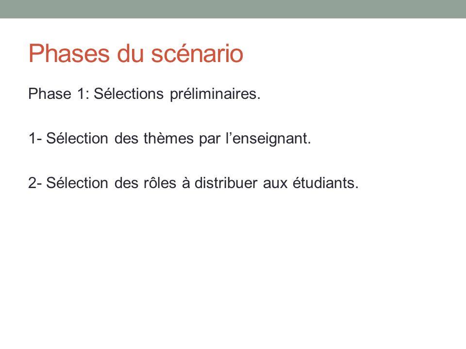 Phases du scénario Phase 1: Sélections préliminaires. 1- Sélection des thèmes par lenseignant. 2- Sélection des rôles à distribuer aux étudiants.