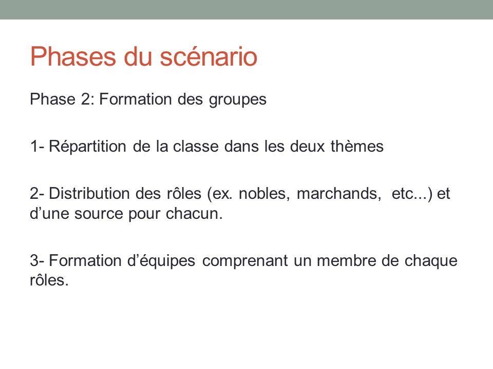 Phases du scénario Phase 2: Formation des groupes 1- Répartition de la classe dans les deux thèmes 2- Distribution des rôles (ex. nobles, marchands, e