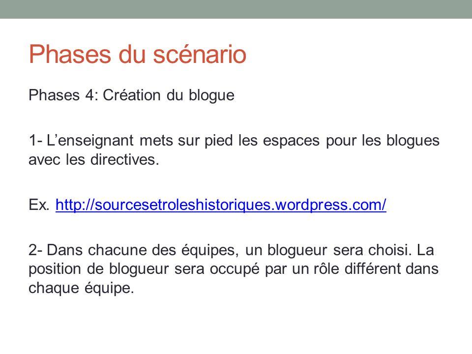 Phases du scénario Phases 4: Création du blogue 1- Lenseignant mets sur pied les espaces pour les blogues avec les directives. Ex. http://sourcesetrol
