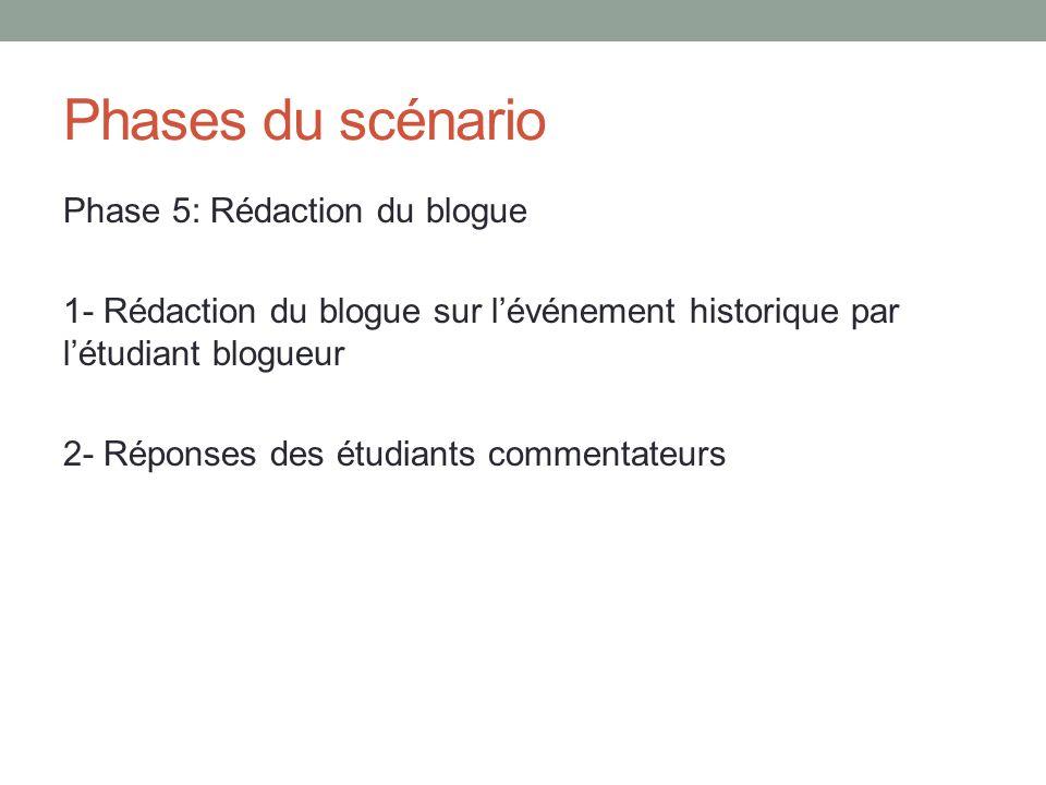 Phases du scénario Phase 5: Rédaction du blogue 1- Rédaction du blogue sur lévénement historique par létudiant blogueur 2- Réponses des étudiants comm