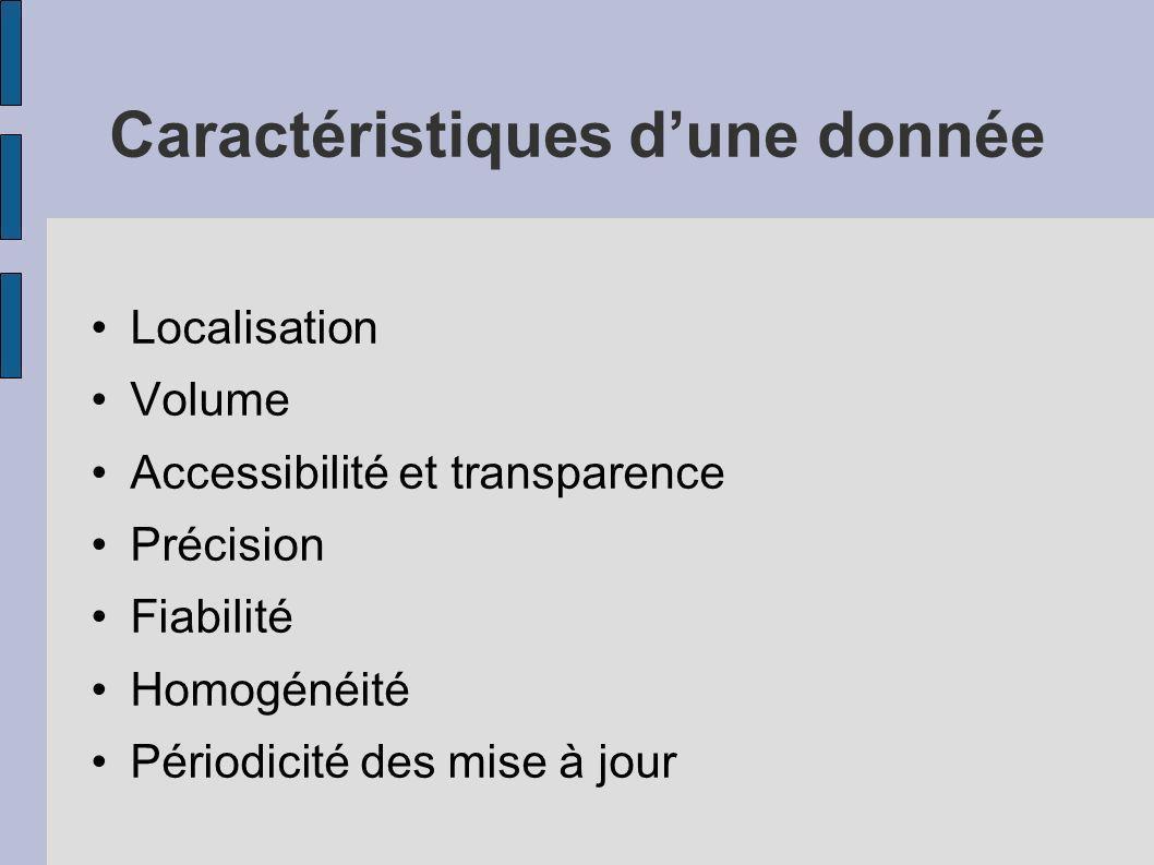 Caractéristiques dune donnée Localisation Volume Accessibilité et transparence Précision Fiabilité Homogénéité Périodicité des mise à jour