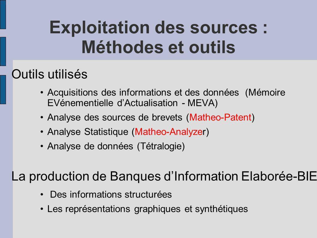Exploitation des sources : Méthodes et outils Outils utilisés Acquisitions des informations et des données (Mémoire EVénementielle dActualisation - ME