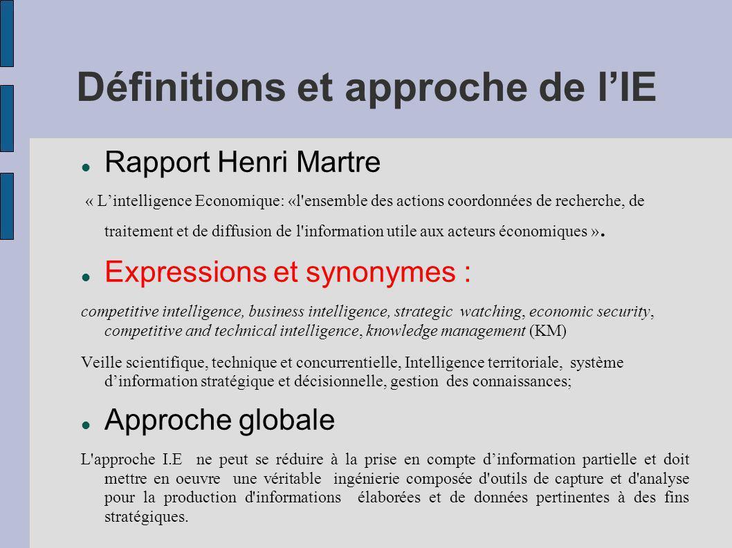 Définitions et approche de lIE Rapport Henri Martre « Lintelligence Economique: «l'ensemble des actions coordonnées de recherche, de traitement et de