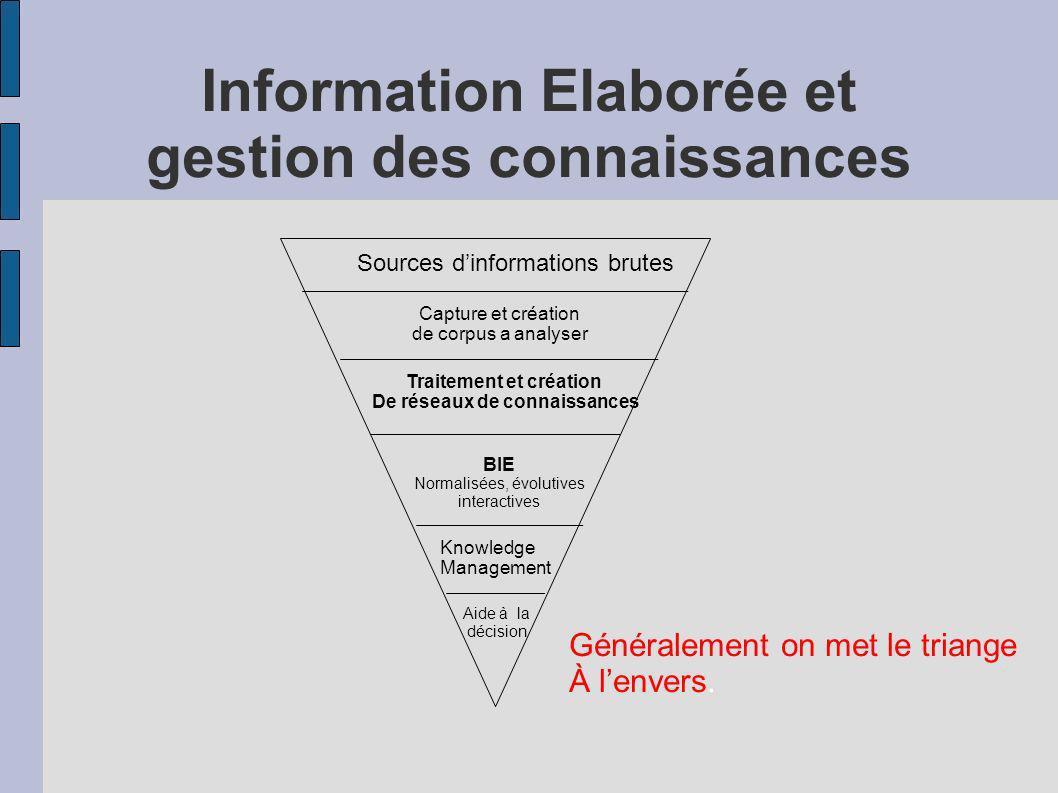 Information Elaborée et gestion des connaissances Sources dinformations brutes Capture et création de corpus a analyser Traitement et création De rése