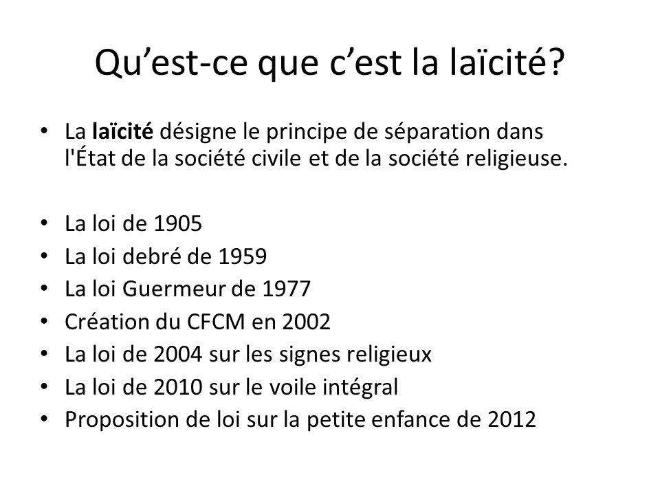 Quest-ce que cest la laïcité? La laïcité désigne le principe de séparation dans l'État de la société civile et de la société religieuse. La loi de 190