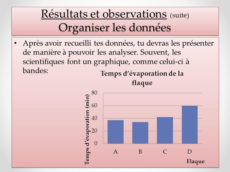 ) Organiser les données Résultats et observations (suite) Organiser les données Après avoir recueilli tes données, tu devras les présenter de manière
