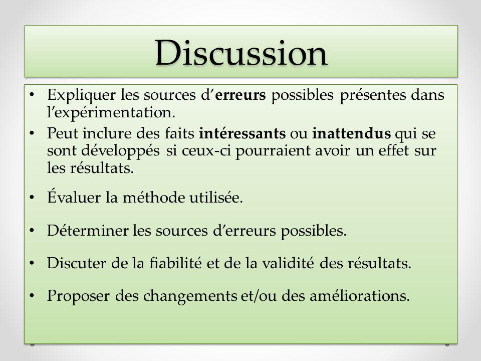DiscussionDiscussion Expliquer les sources derreurs possibles présentes dans lexpérimentation. Peut inclure des faits intéressants ou inattendus qui s