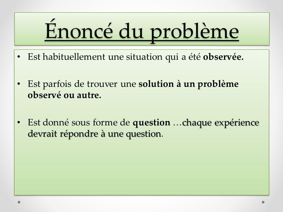 Énoncé du problème Est habituellement une situation qui a été observée. Est parfois de trouver une solution à un problème observé ou autre. chaque exp