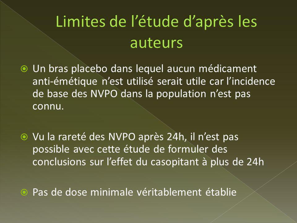 Un bras placebo dans lequel aucun médicament anti-émétique nest utilisé serait utile car lincidence de base des NVPO dans la population nest pas connu.
