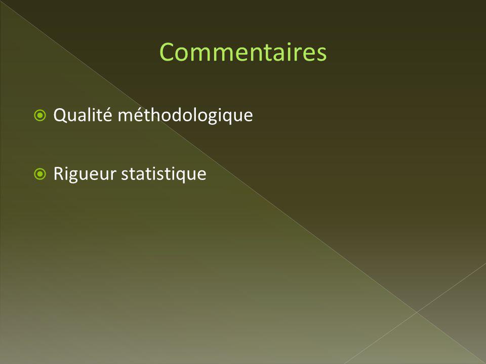 Qualité méthodologique Rigueur statistique