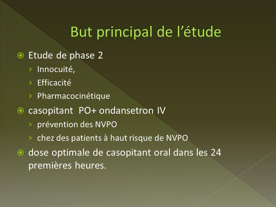 Etude de phase 2 Innocuité, Efficacité Pharmacocinétique casopitant PO+ ondansetron IV prévention des NVPO chez des patients à haut risque de NVPO dose optimale de casopitant oral dans les 24 premières heures.
