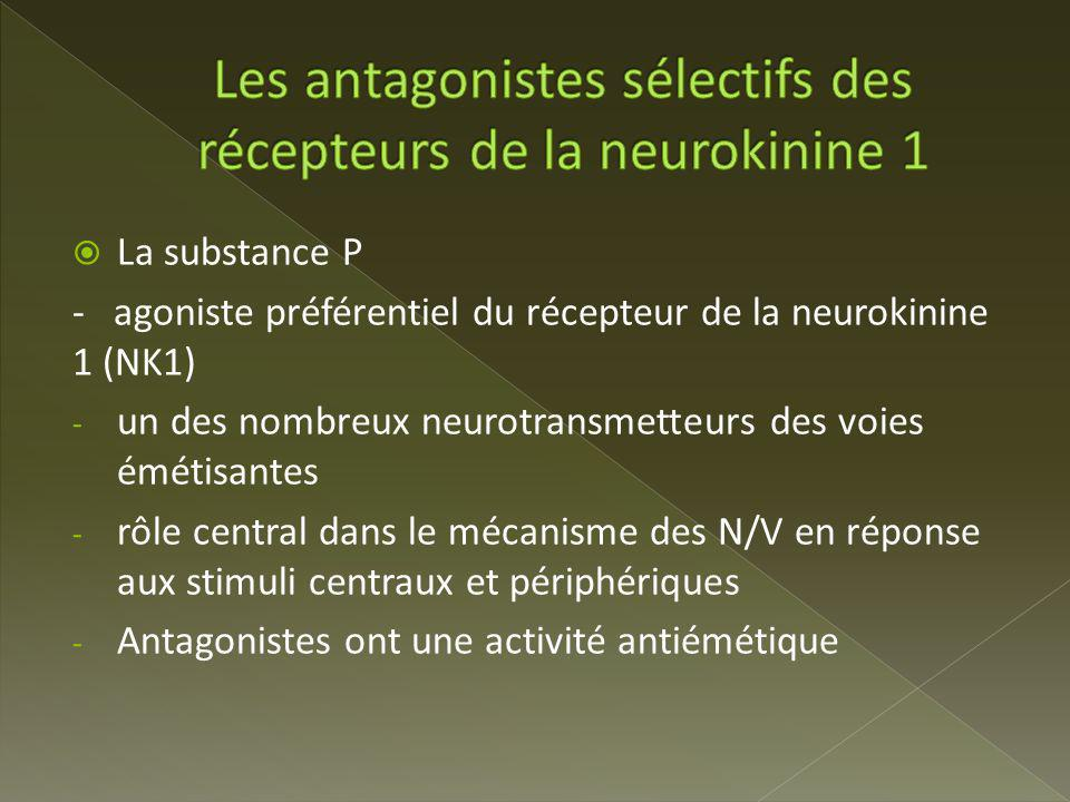 La substance P - agoniste préférentiel du récepteur de la neurokinine 1 (NK1) - un des nombreux neurotransmetteurs des voies émétisantes - rôle central dans le mécanisme des N/V en réponse aux stimuli centraux et périphériques - Antagonistes ont une activité antiémétique