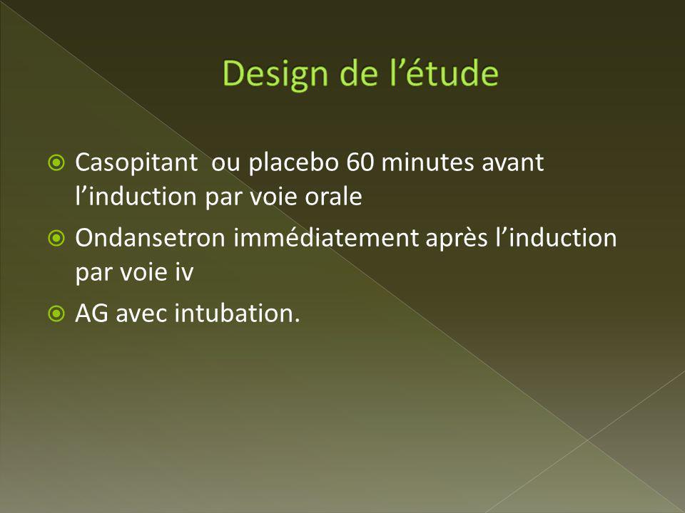 Casopitant ou placebo 60 minutes avant linduction par voie orale Ondansetron immédiatement après linduction par voie iv AG avec intubation.