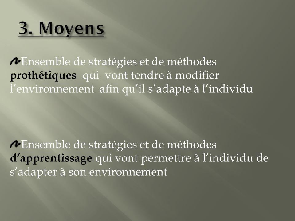 Ensemble de stratégies et de méthodes dapprentissage qui vont permettre à lindividu de sadapter à son environnement Ensemble de stratégies et de métho