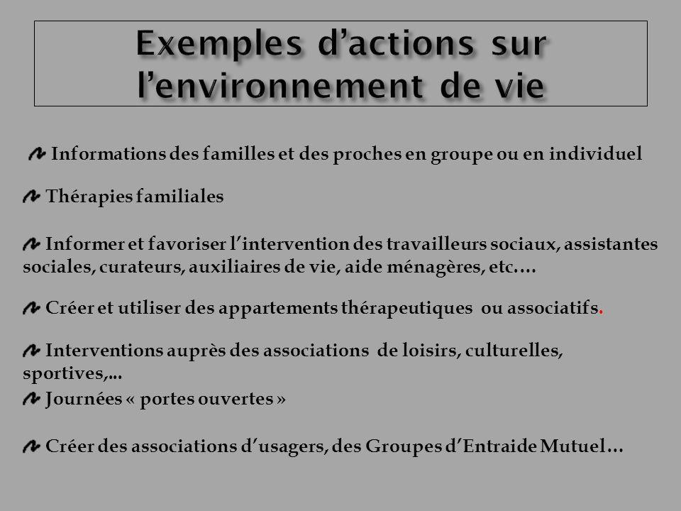 Créer des associations dusagers, des Groupes dEntraide Mutuel… Interventions auprès des associations de loisirs, culturelles, sportives,...