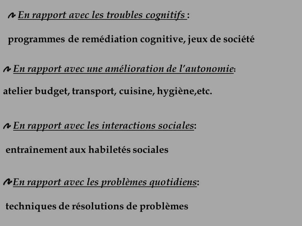 En rapport avec les problèmes quotidiens : techniques de résolutions de problèmes En rapport avec les interactions sociales : entraînement aux habilet
