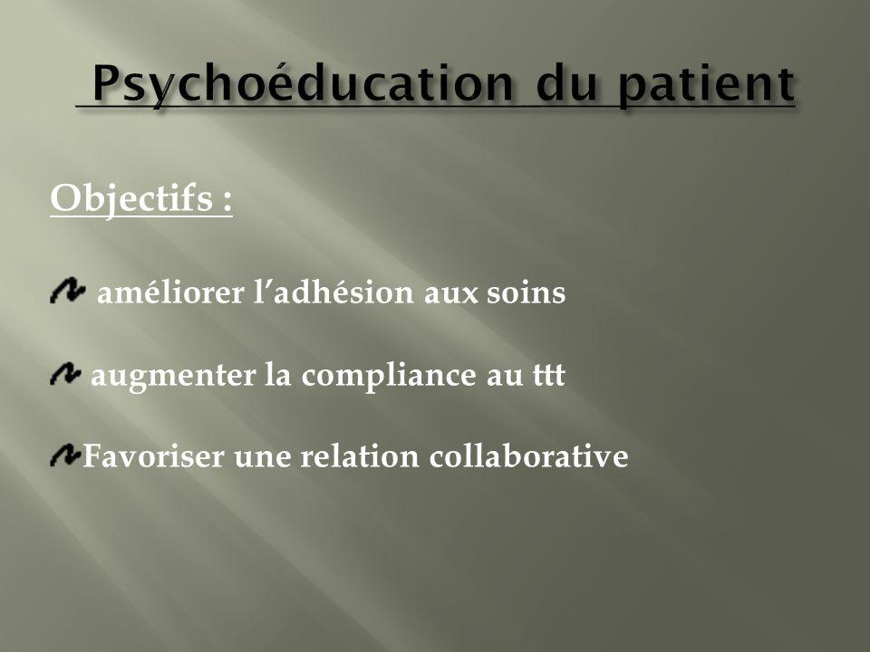 Objectifs : améliorer ladhésion aux soins augmenter la compliance au ttt Favoriser une relation collaborative