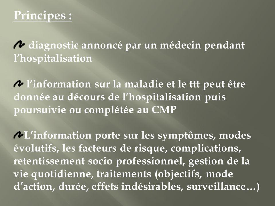 Principes : diagnostic annoncé par un médecin pendant lhospitalisation linformation sur la maladie et le ttt peut être donnée au décours de lhospitali