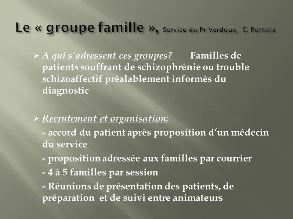 A qui sadressent ces groupes? Familles de patients souffrant de schizophrénie ou trouble schizoaffectif préalablement informés du diagnostic Recruteme