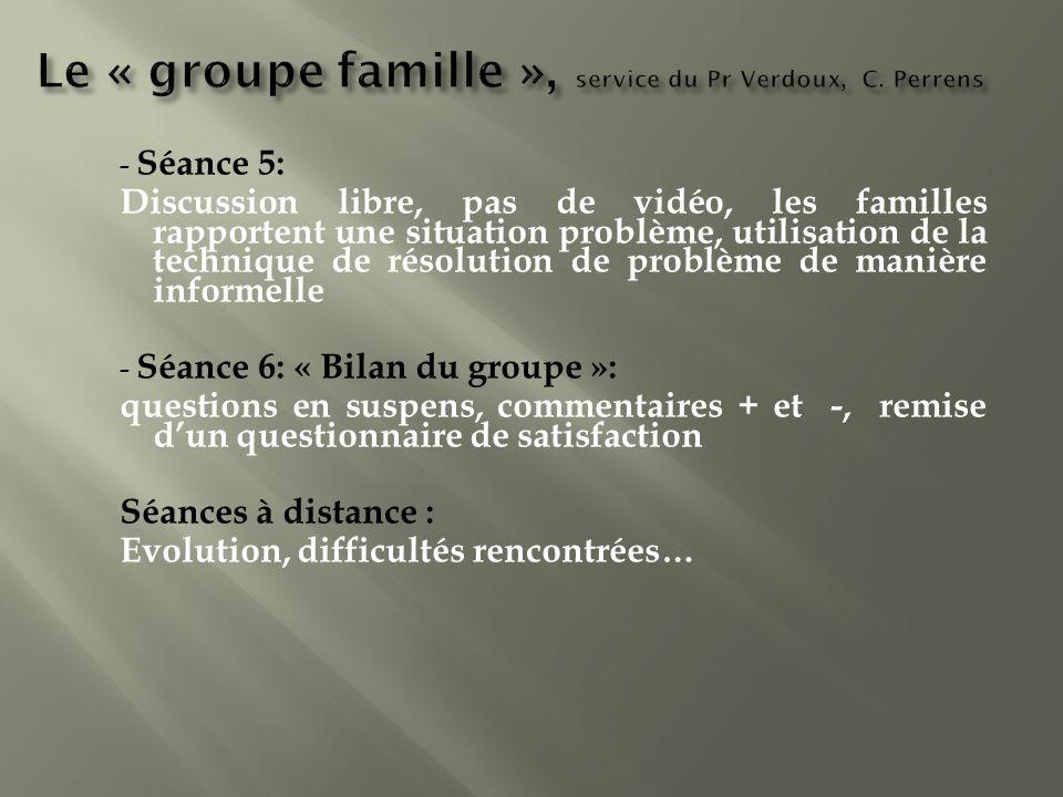 - Séance 5: Discussion libre, pas de vidéo, les familles rapportent une situation problème, utilisation de la technique de résolution de problème de m