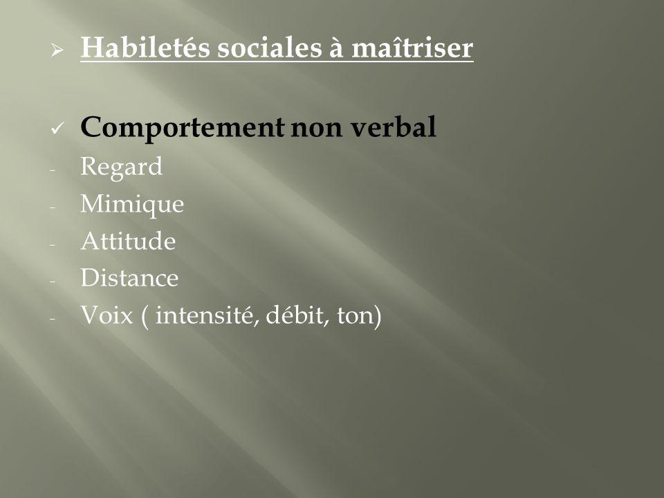 Habiletés sociales à maîtriser Comportement non verbal - Regard - Mimique - Attitude - Distance - Voix ( intensité, débit, ton)