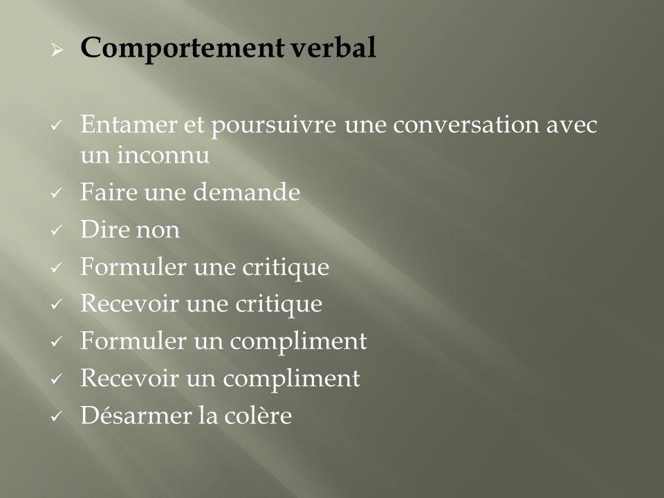 Comportement verbal Entamer et poursuivre une conversation avec un inconnu Faire une demande Dire non Formuler une critique Recevoir une critique Form