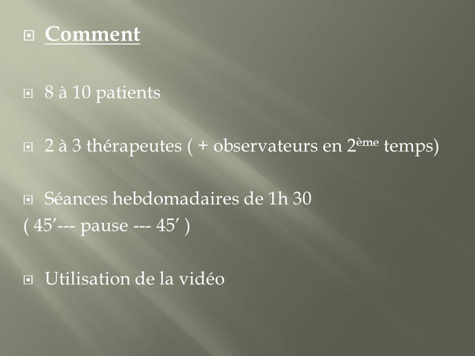 Comment 8 à 10 patients 2 à 3 thérapeutes ( + observateurs en 2 ème temps) Séances hebdomadaires de 1h 30 ( 45--- pause --- 45 ) Utilisation de la vidéo