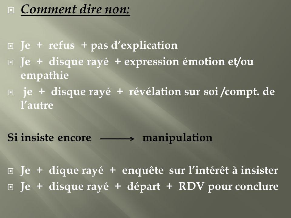 Comment dire non: Je + refus + pas dexplication Je + disque rayé + expression émotion et/ou empathie je + disque rayé + révélation sur soi /compt. de