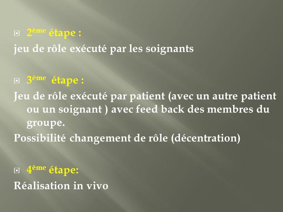 2 ème étape : jeu de rôle exécuté par les soignants 3 ème étape : Jeu de rôle exécuté par patient (avec un autre patient ou un soignant ) avec feed back des membres du groupe.