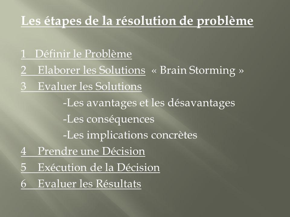 Les étapes de la résolution de problème 1 Définir le Problème 2 Elaborer les Solutions « Brain Storming » 3 Evaluer les Solutions -Les avantages et les désavantages -Les conséquences -Les implications concrètes 4 Prendre une Décision 5 Exécution de la Décision 6 Evaluer les Résultats