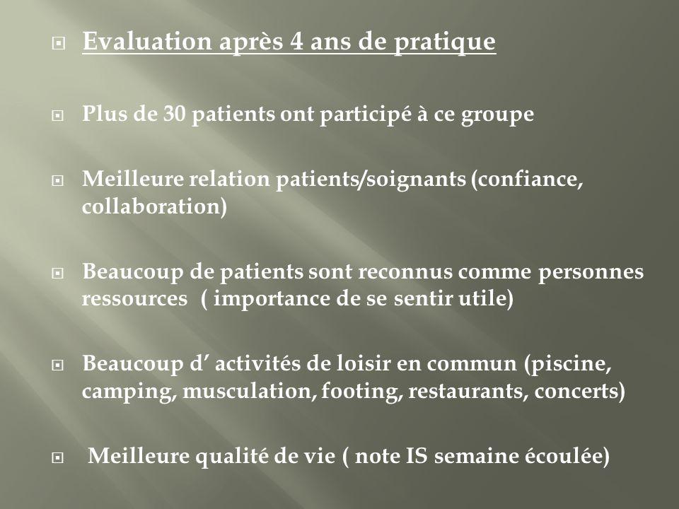 Evaluation après 4 ans de pratique Plus de 30 patients ont participé à ce groupe Meilleure relation patients/soignants (confiance, collaboration) Beau