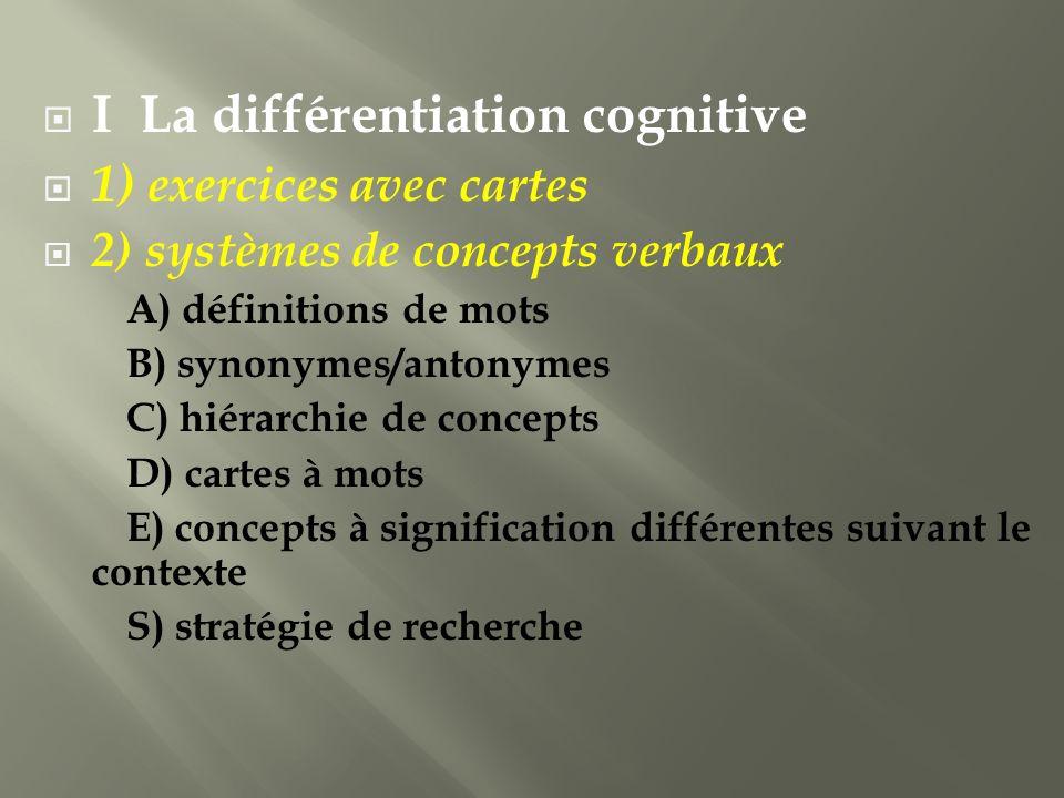 I La différentiation cognitive 1) exercices avec cartes 2) systèmes de concepts verbaux A) définitions de mots B) synonymes/antonymes C) hiérarchie de concepts D) cartes à mots E) concepts à signification différentes suivant le contexte S) stratégie de recherche