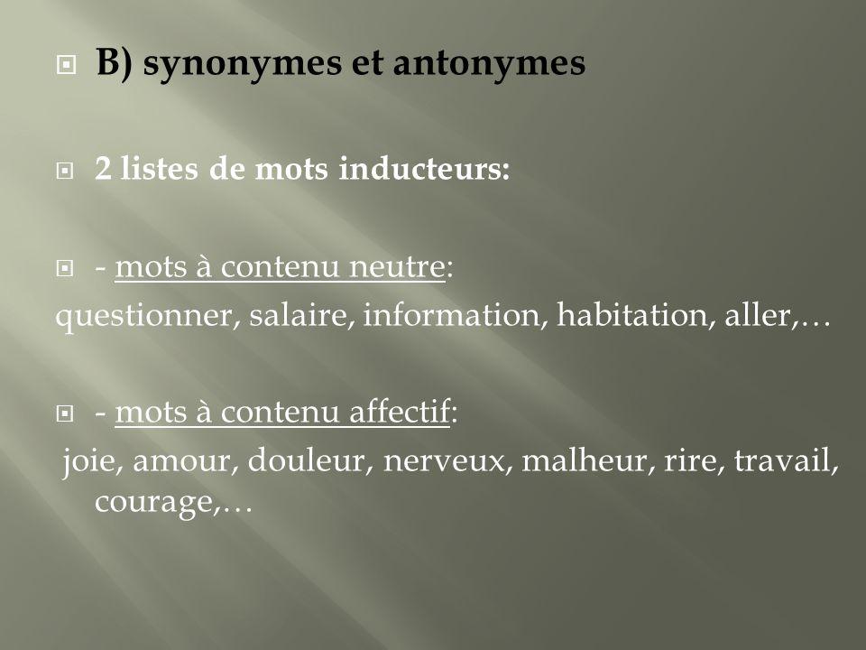 B) synonymes et antonymes 2 listes de mots inducteurs: - mots à contenu neutre: questionner, salaire, information, habitation, aller,… - mots à conten